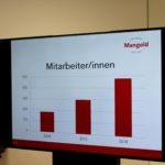 Seniorenbund Exkursion BÄCKEREI MANGOLD E Firmenpräsentstion 10-01-2019 (5)